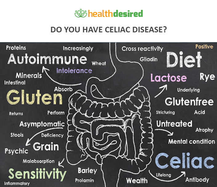 signs and symptoms of celiac disease